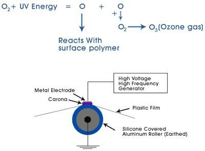 SurfacePolymer Image